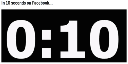 every-10-sconds-on-facebook