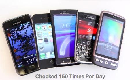 mobile-phone-usage