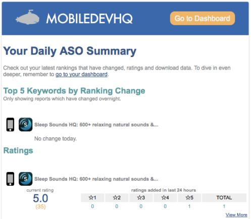 MobileDevHQ Example